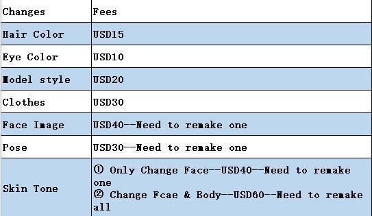 bobblehead-change-fees