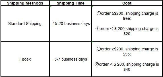 shipping-cost-and-time-us